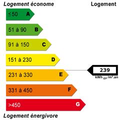 диагностика энергоэффективности